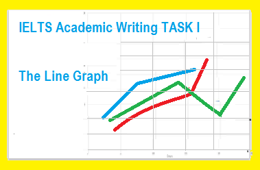 IELTS Academic Writing Task I – Line Graphs